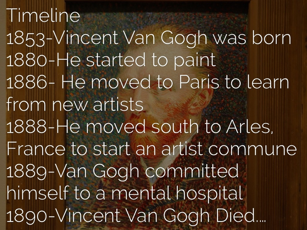 VINCENT VAN GOGH'S BIOGRAPHY: TIMELINE